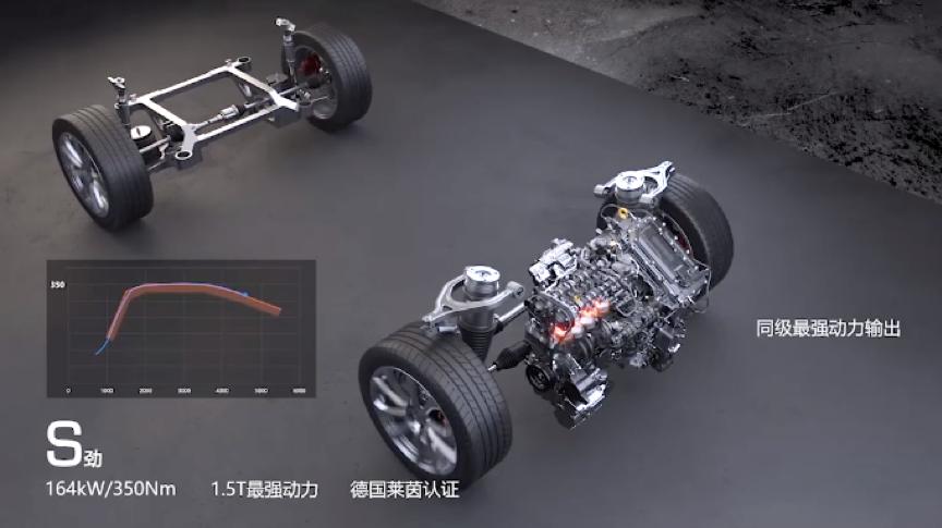 地表最强1.5T如何炼成的?解析BEIJING汽车SUPER POWER动力平台