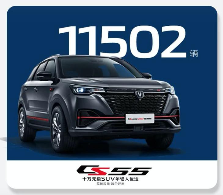 长安汽车4月销量公布 月销突破20万辆 同比增长26.78%插图4