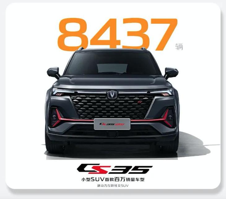长安汽车4月销量公布 月销突破20万辆 同比增长26.78%插图5