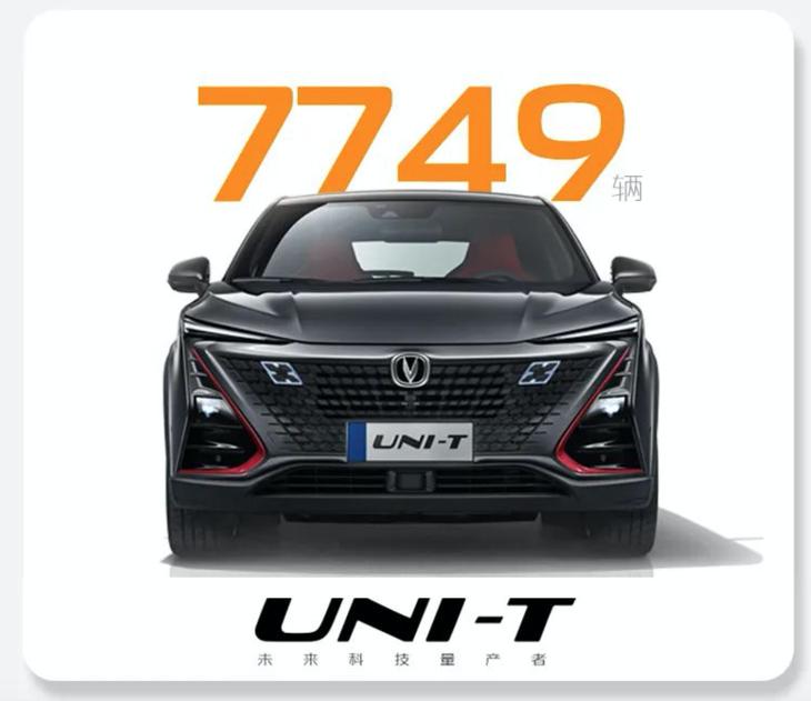 长安汽车4月销量公布 月销突破20万辆 同比增长26.78%插图7