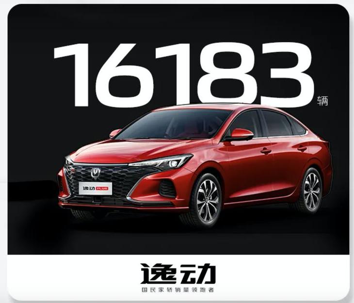长安汽车4月销量公布 月销突破20万辆 同比增长26.78%插图8