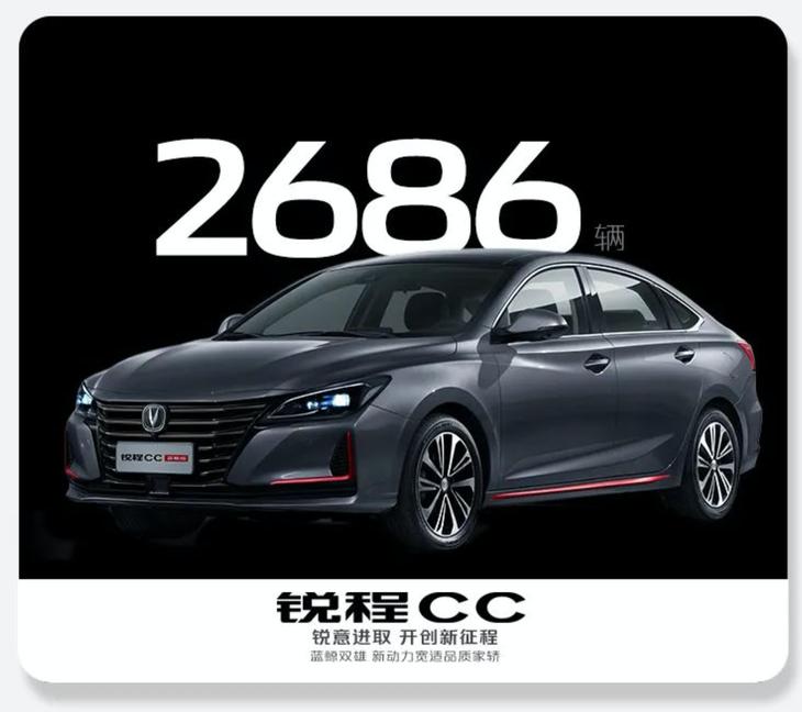 长安汽车4月销量公布 月销突破20万辆 同比增长26.78%插图9