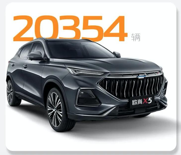 长安汽车4月销量公布 月销突破20万辆 同比增长26.78%插图10