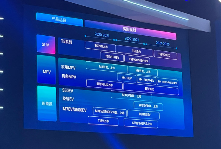 东风风行品牌焕新 全系更换劲狮标 概念车/T5 EVO雷霆版亮相