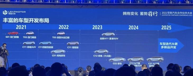 零跑T03明年改款 未来5年内将推多款轿车/SUV