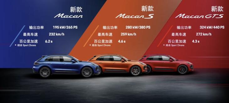 新款保时捷Macan全球首发 售价区间55.4—84.8万元