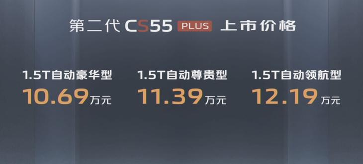 全新长安CS55PLUS正式上市 售价10.69-12.19万元