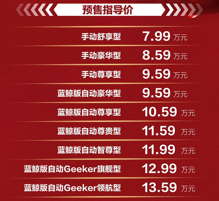 长安欧尚X7 PLUS十月中旬上市 预售7.99万元起